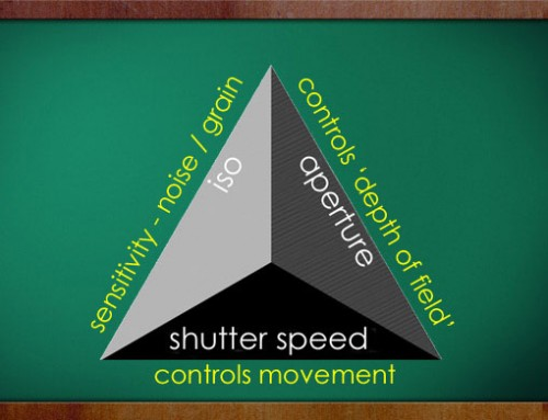 The Exposure Triangle – Aperture, Shutter Speed and ISO