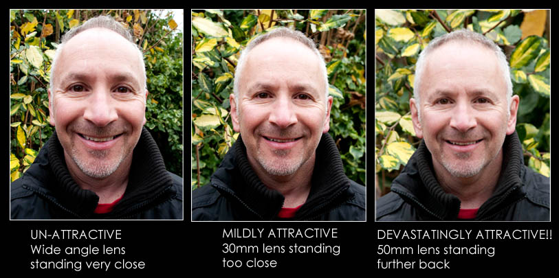 Distorted portraits when using wide angle lenses